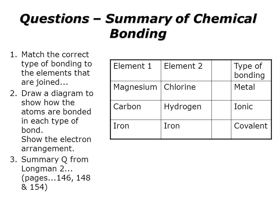 Btec C2 Chemical Bonding ACT ppt video online download – Types of Chemical Bonds Worksheet