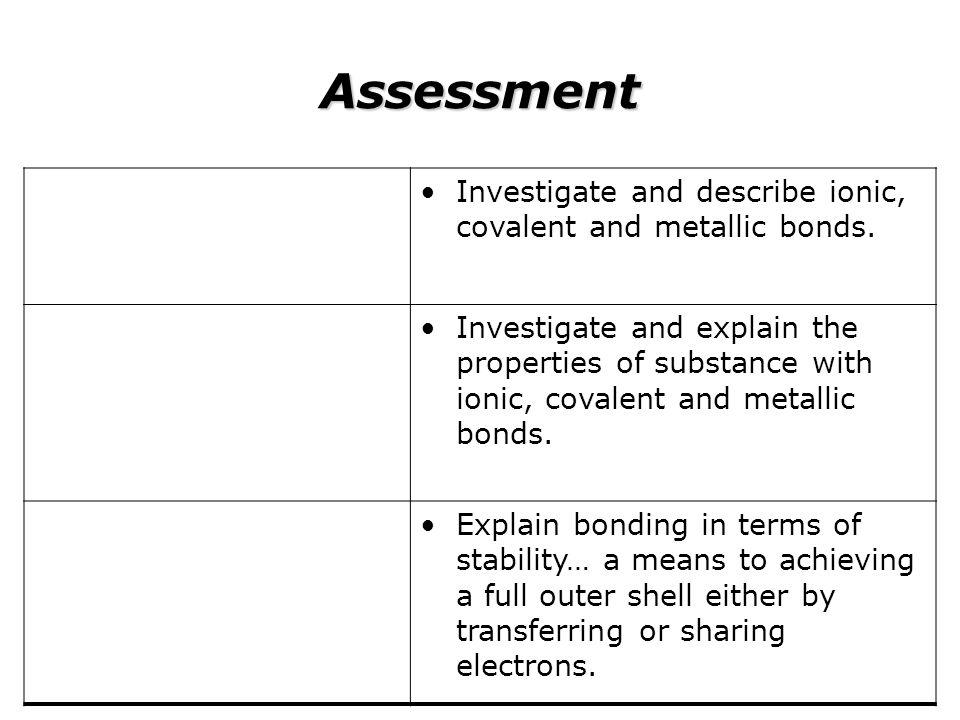 Assessment Grading criteria P2