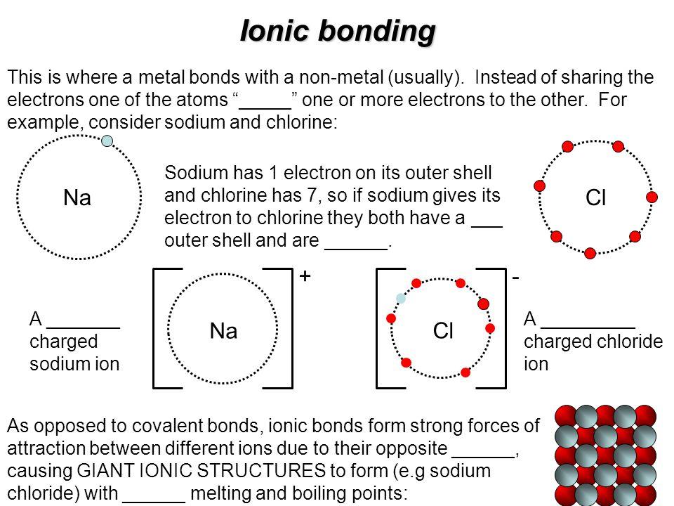 Ionic bonding Na Cl + - Na Cl