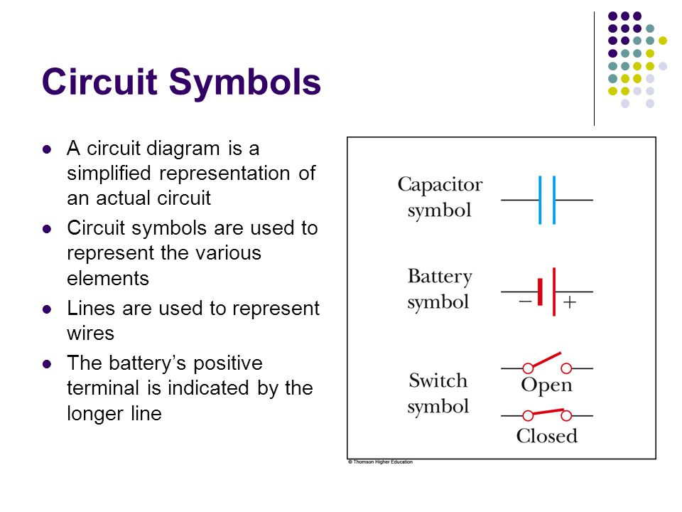 Circuit Symbols A circuit diagram is a simplified representation of an actual circuit. Circuit symbols are used to represent the various elements.