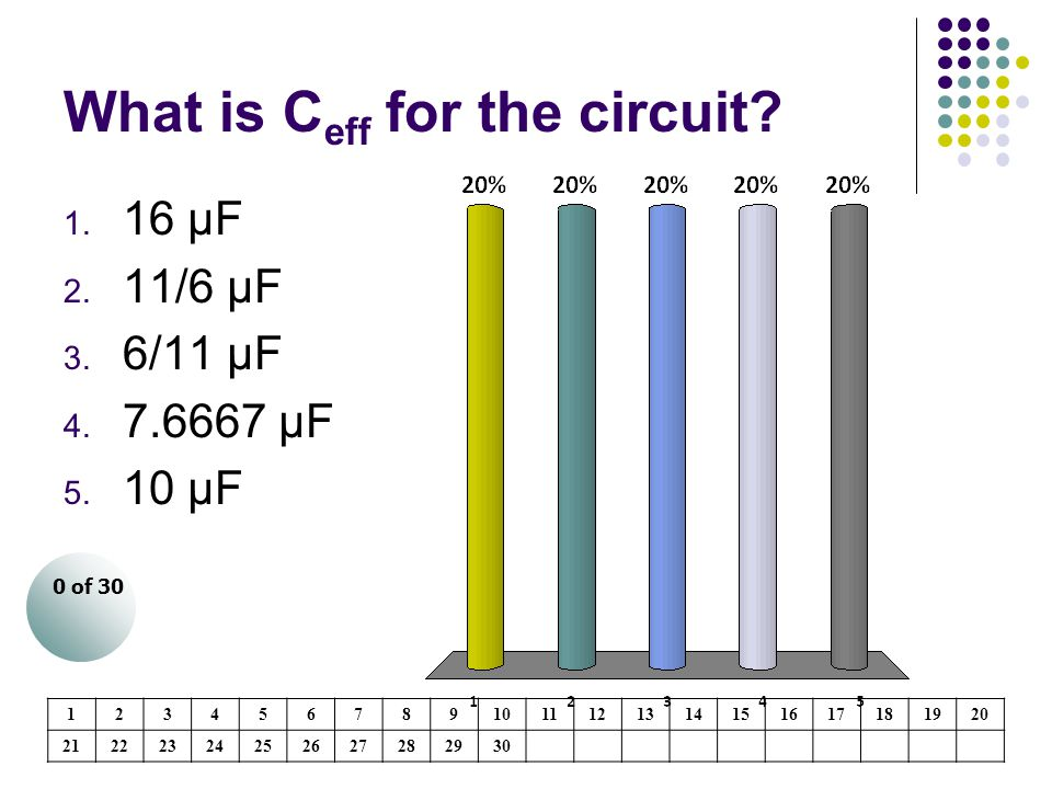What is Ceff for the circuit