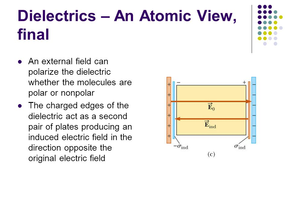 Dielectrics – An Atomic View, final