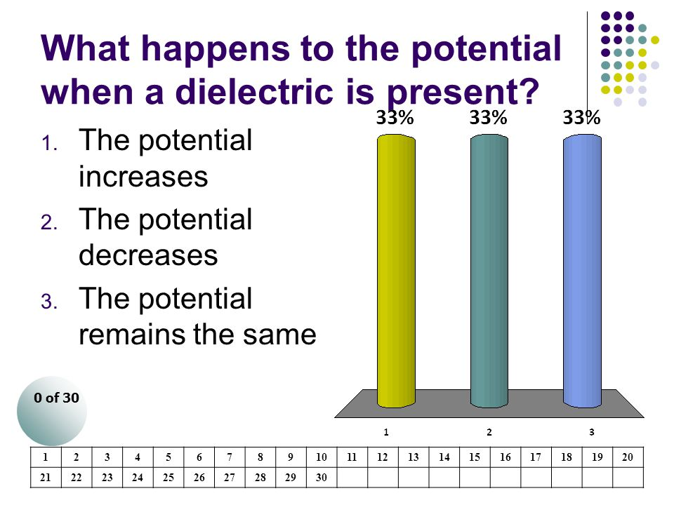 What happens to the potential when a dielectric is present