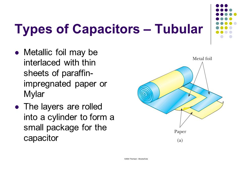 Types of Capacitors – Tubular