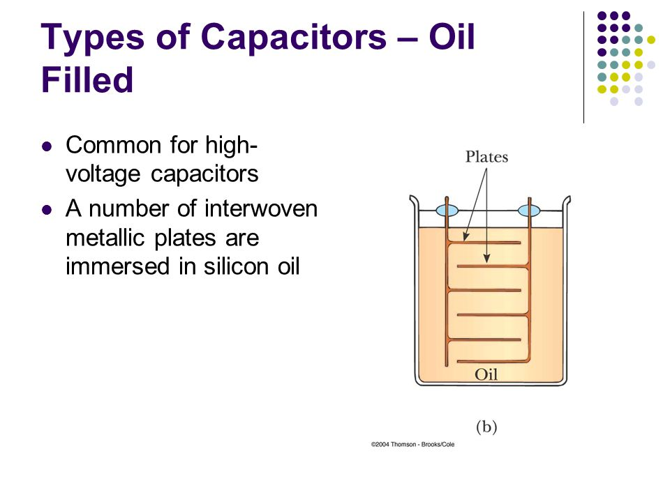 Types of Capacitors – Oil Filled
