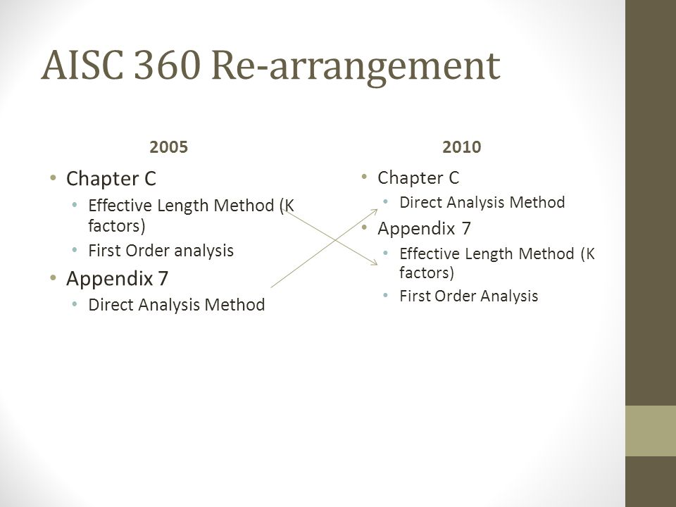 AISC 360 Re-arrangement Chapter C Appendix 7 Chapter C Appendix 7 2005