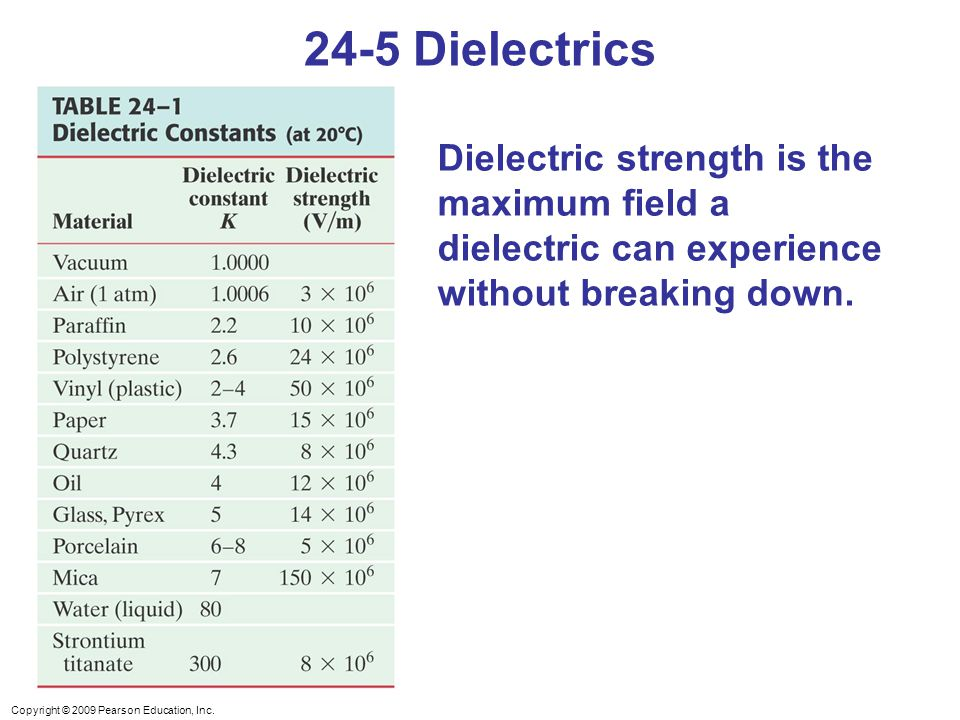 24-5 Dielectrics Dielectric strength is the maximum field a dielectric can experience without breaking down.