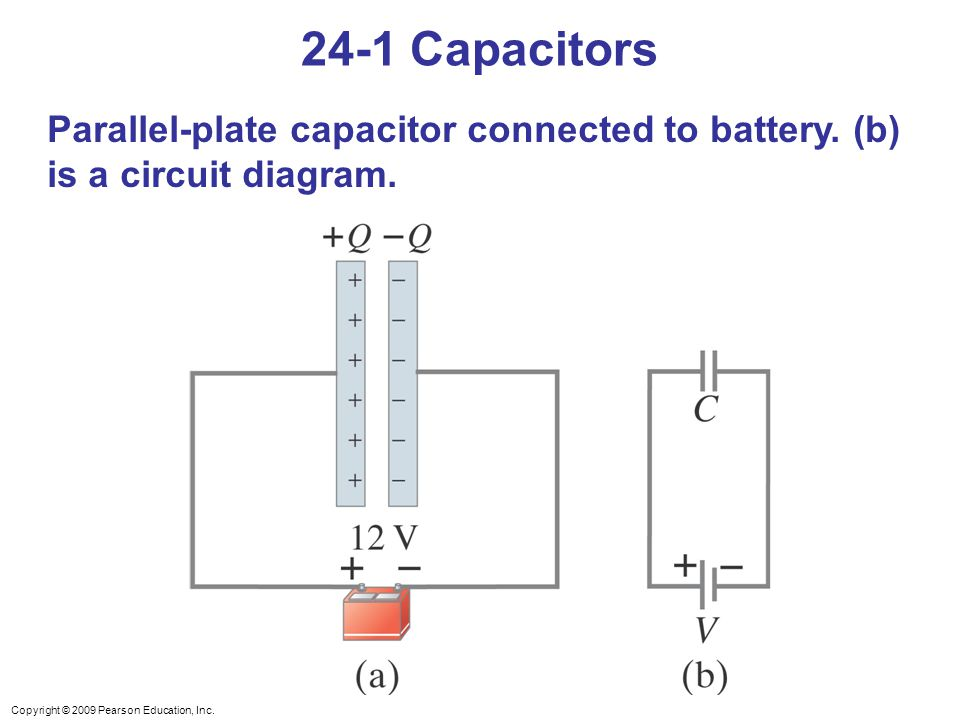 24-1 Capacitors Parallel-plate capacitor connected to battery. (b) is a circuit diagram.