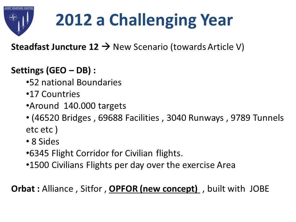 2012 a Challenging Year Steadfast Juncture 12  New Scenario (towards Article V) Settings (GEO – DB) :