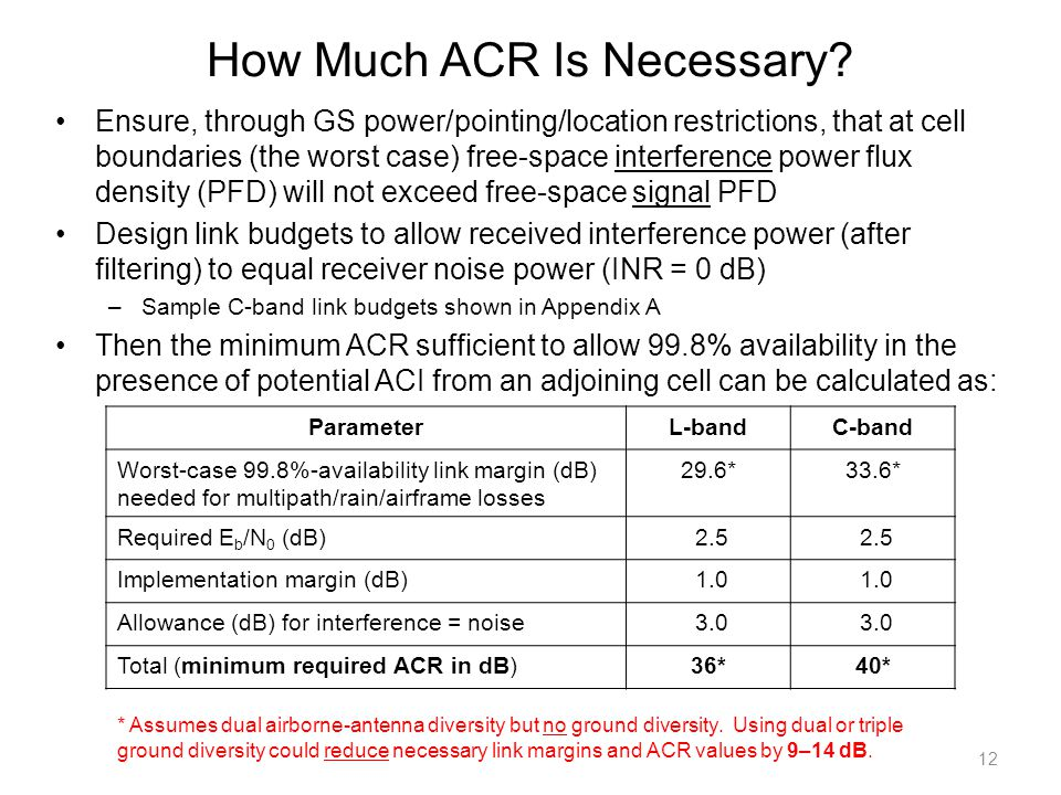 How Much ACR Is Necessary