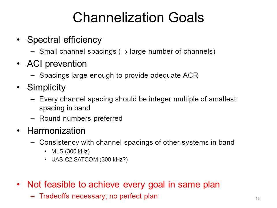 Channelization Goals Spectral efficiency ACI prevention Simplicity