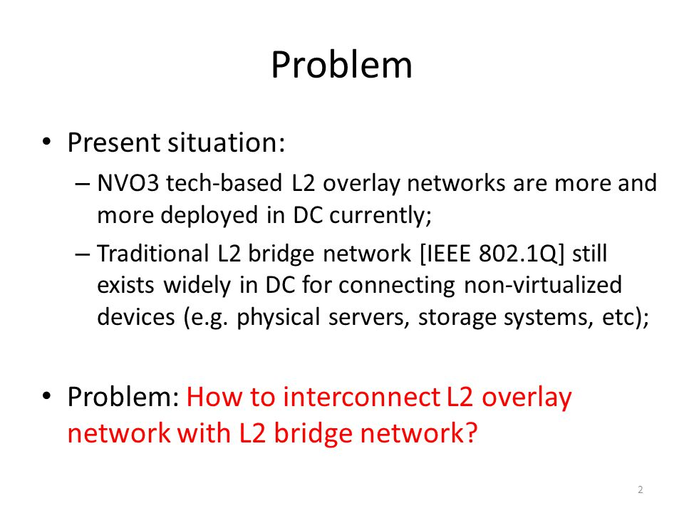 Problem Present situation: