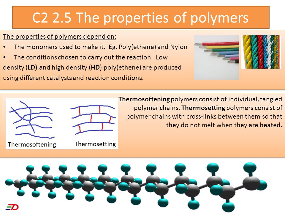 C2 2.5 The properties of polymers