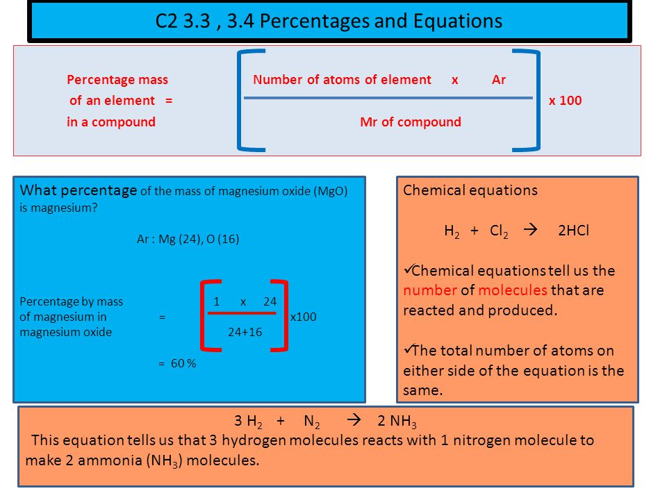 C2 3.3 , 3.4 Percentages and Equations