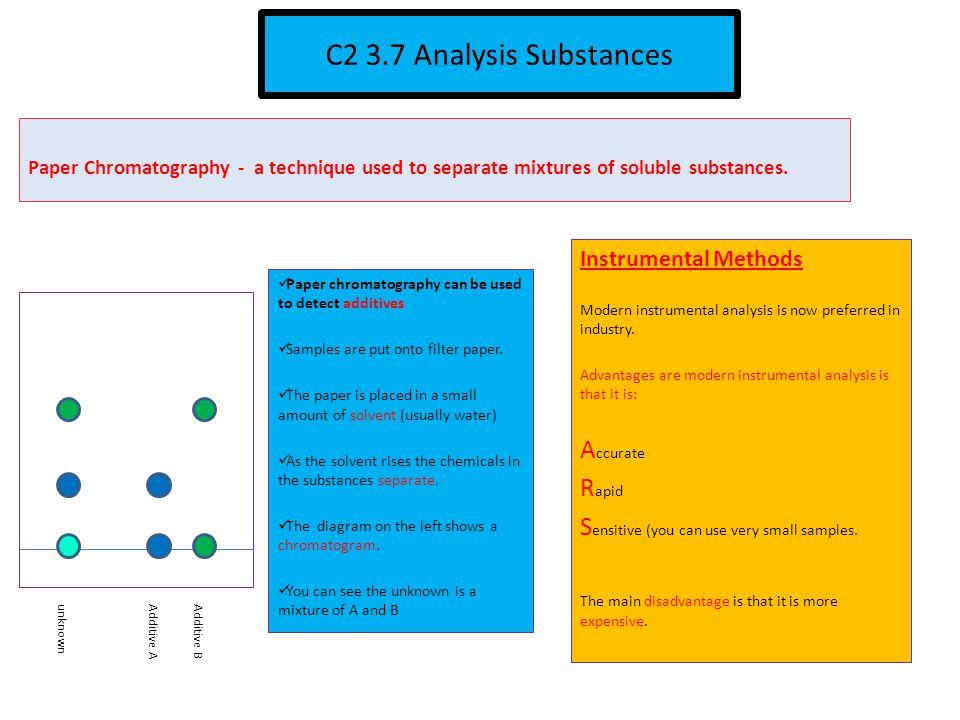 C2 3.7 Analysis Substances Accurate Rapid
