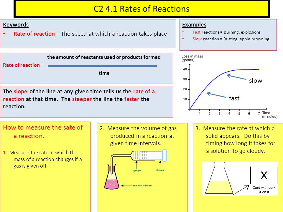 C2 4.1 Rates of Reactions slow fast
