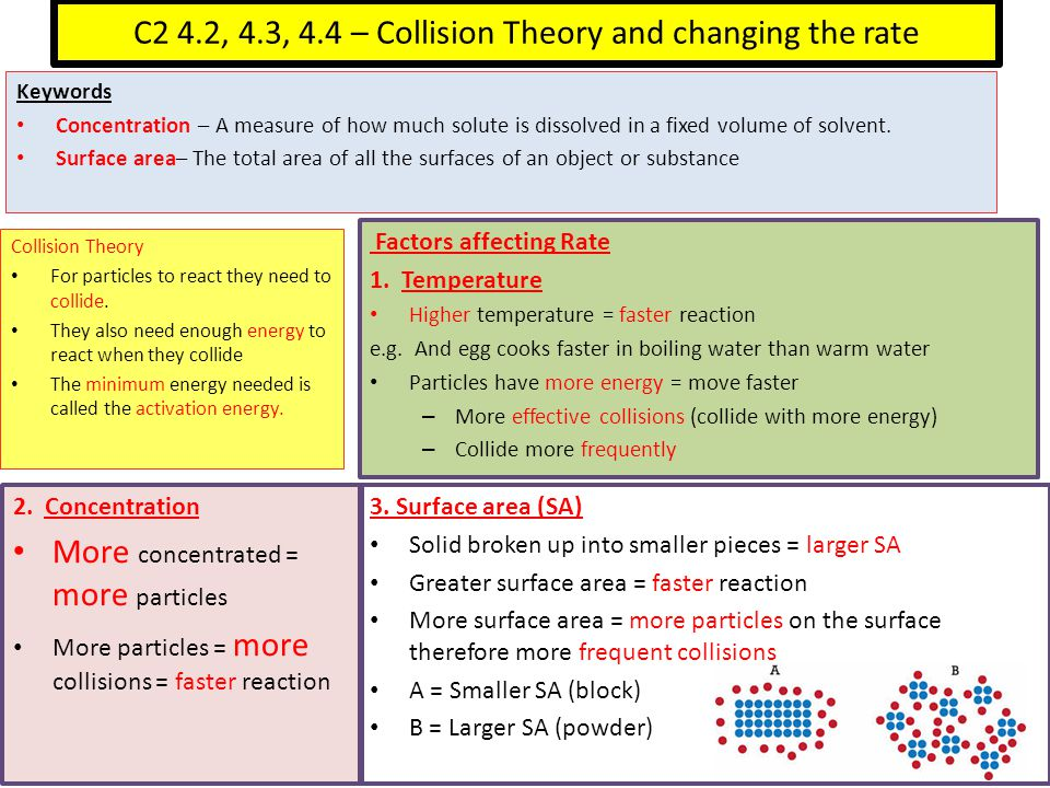 C2 4.2, 4.3, 4.4 – Collision Theory and changing the rate