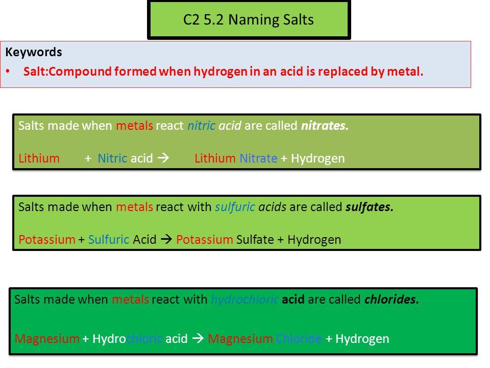 C2 5.2 Naming Salts Keywords