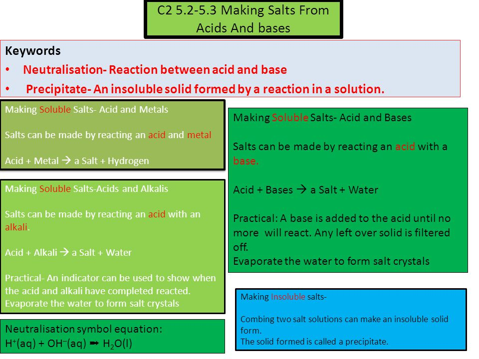 C2 5.2-5.3 Making Salts From Acids And bases