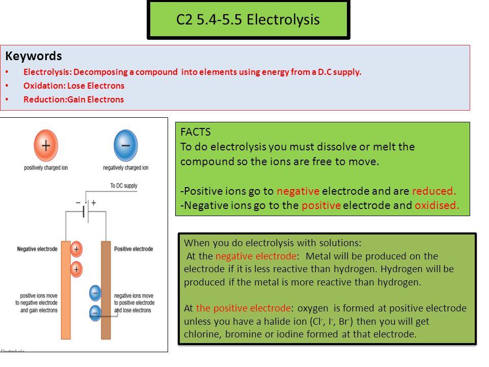 C2 5.4-5.5 Electrolysis Keywords FACTS