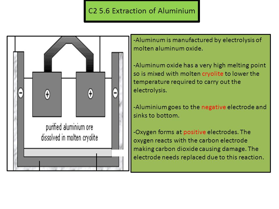 C2 5.6 Extraction of Aluminium