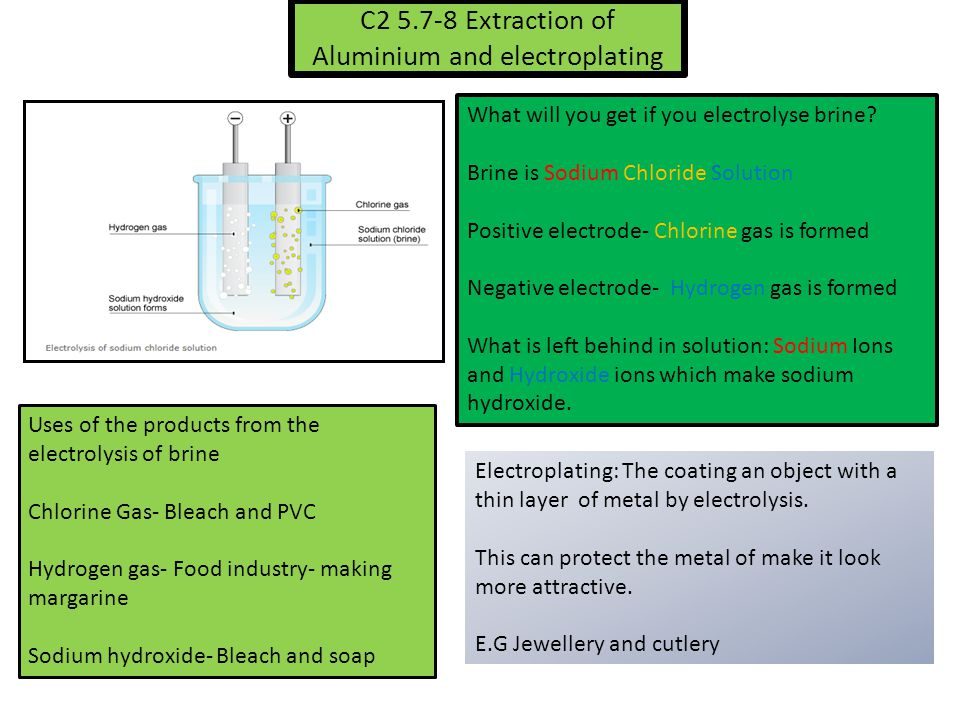 C2 5.7-8 Extraction of Aluminium and electroplating