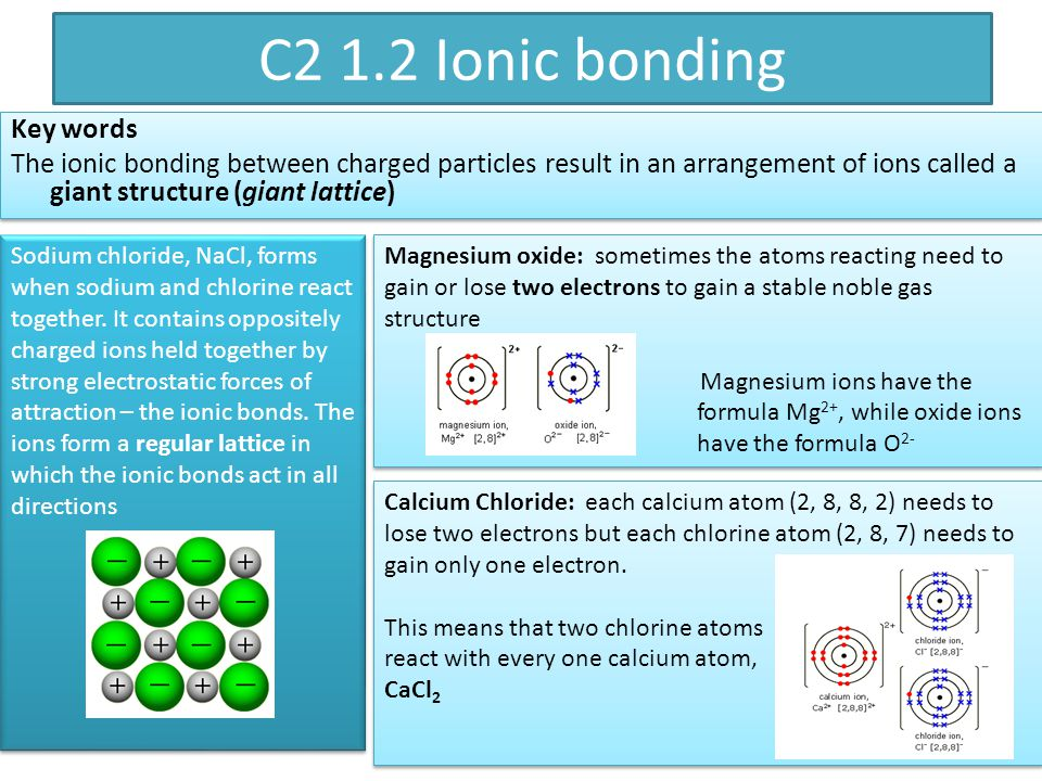 C2 1.2 Ionic bonding Key words The ionic bonding between charged particles result in an arrangement of ions called a giant structure (giant lattice)