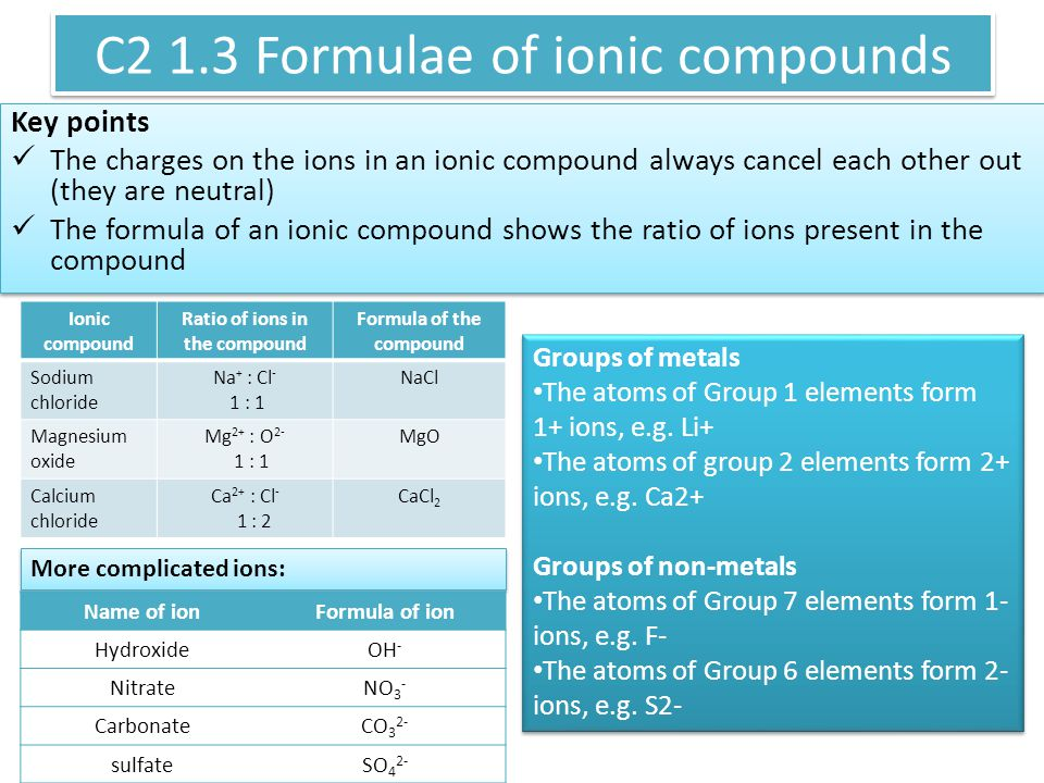 C2 1.3 Formulae of ionic compounds