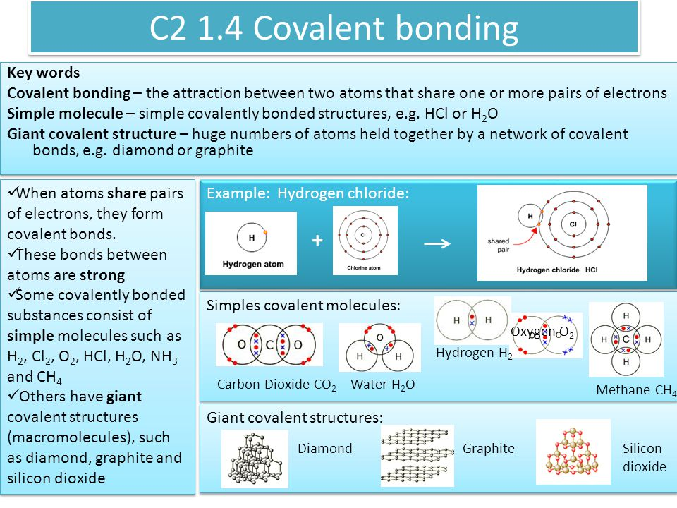 C2.1 Structure and bonding - ppt video online download