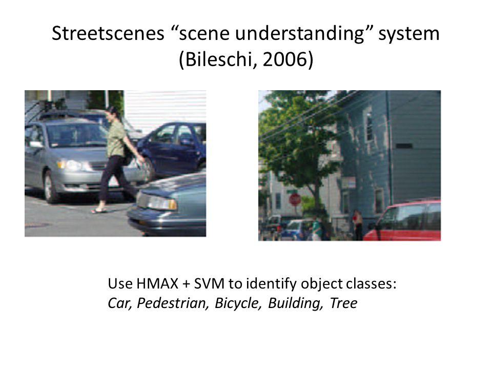 Streetscenes scene understanding system (Bileschi, 2006)