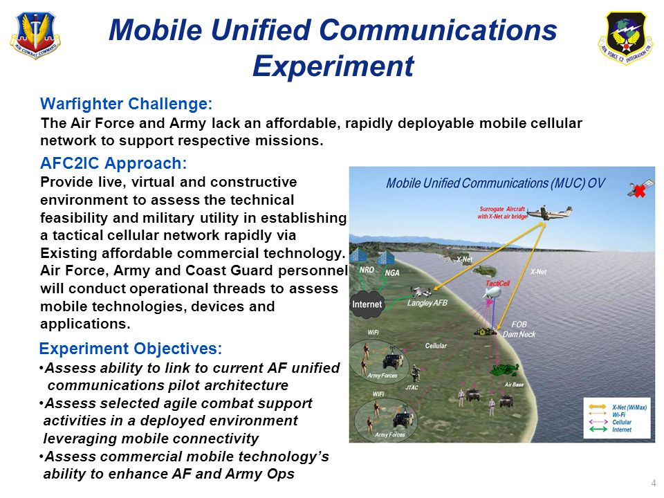 Mobile Unified Communications Experiment