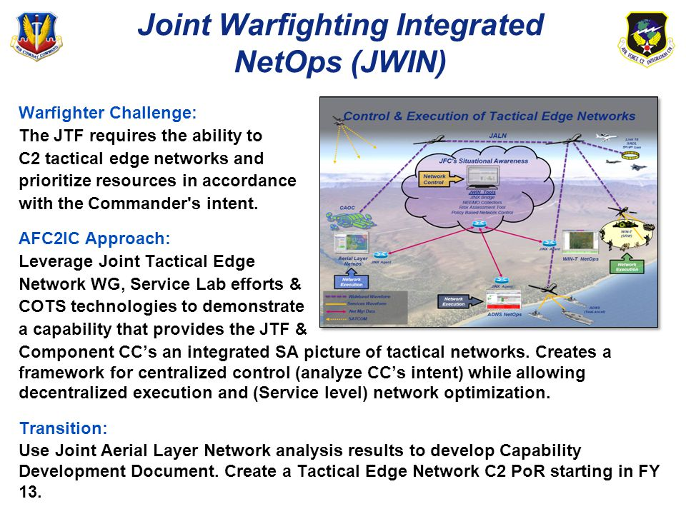 Joint Warfighting Integrated NetOps (JWIN)