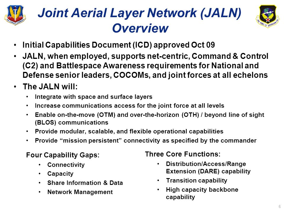 Joint Aerial Layer Network (JALN) Overview