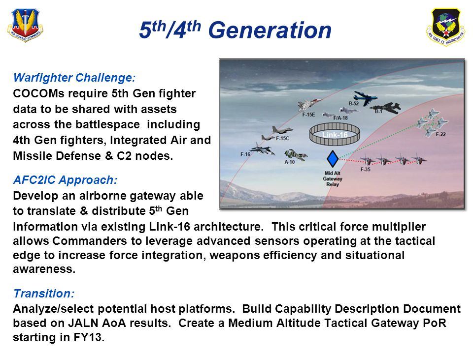 5th/4th Generation Warfighter Challenge: