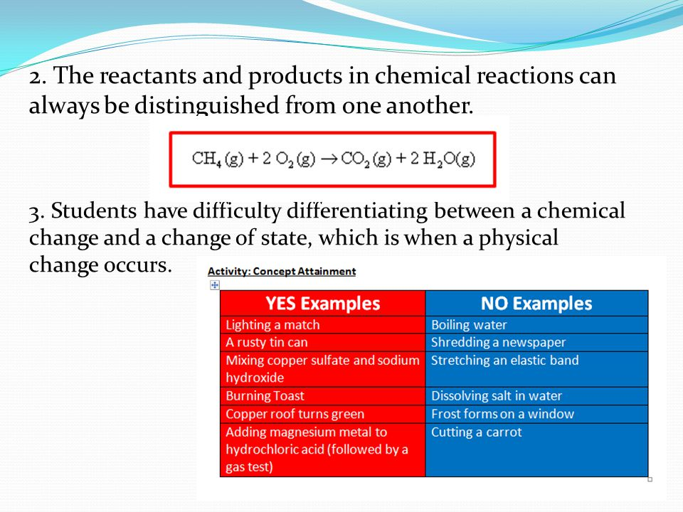 2. The reactants and products in chemical reactions can always be distinguished from one another.