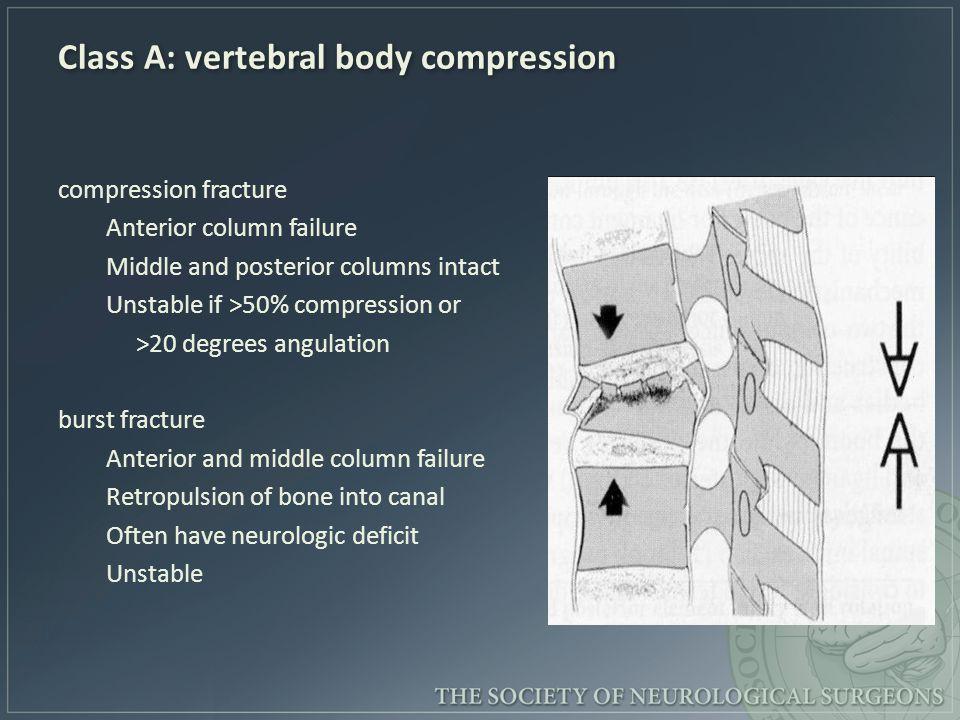 Class A: vertebral body compression