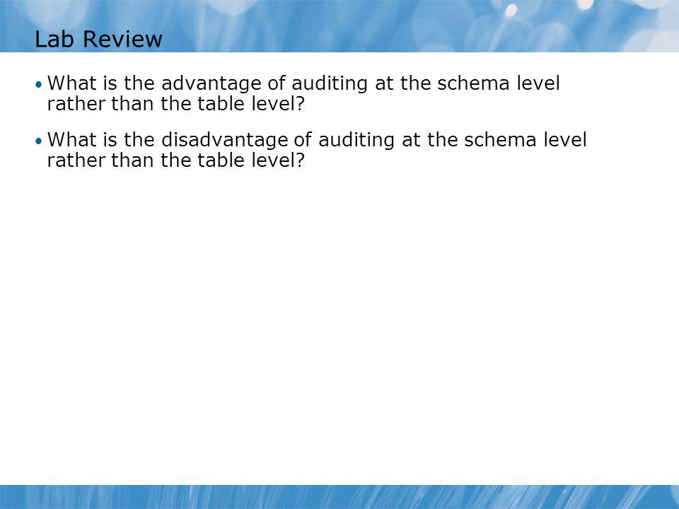 Module 12: Auditing SQL Server Environments