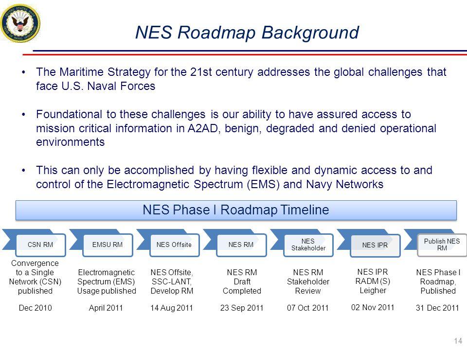 NES Roadmap Background