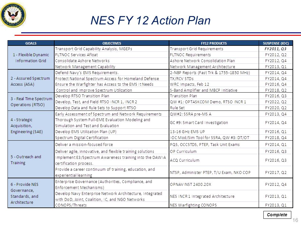NES FY 12 Action Plan Complete