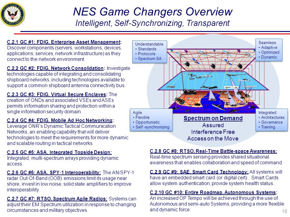 NES Game Changers Overview Intelligent, Self-Synchronizing, Transparent