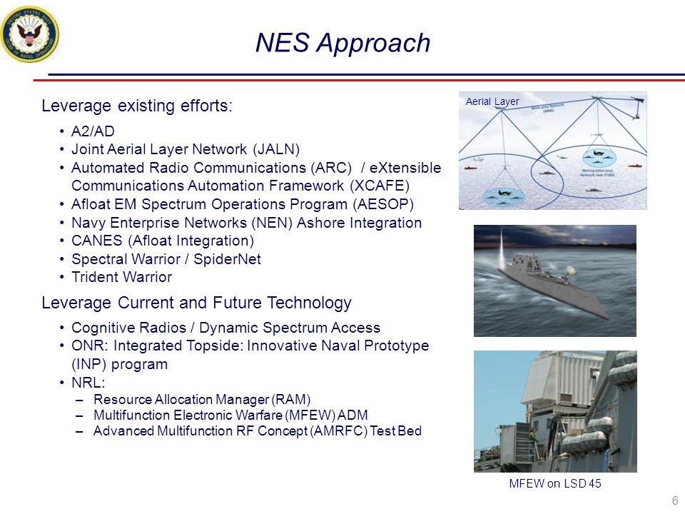 NES Approach Leverage existing efforts:
