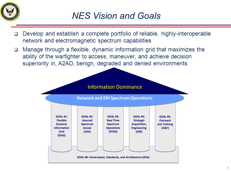 NES Vision and Goals Develop and establish a complete portfolio of reliable, highly-interoperable network and electromagnetic spectrum capabilities.