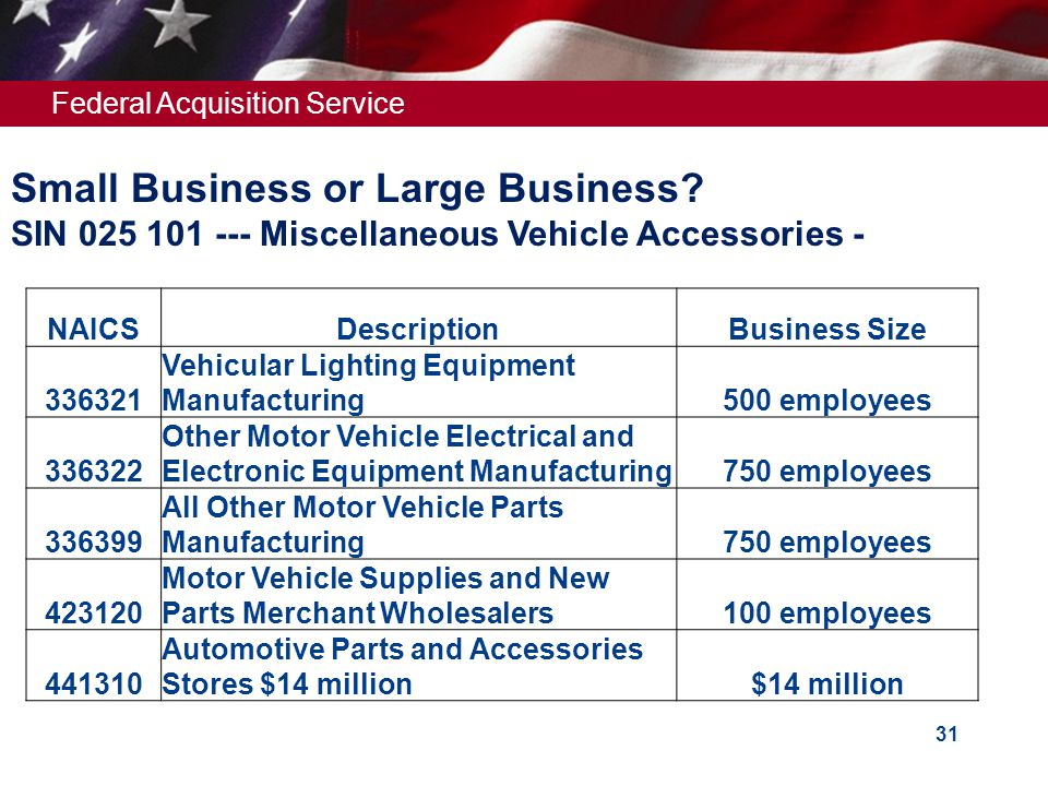 Small Business or Large Business