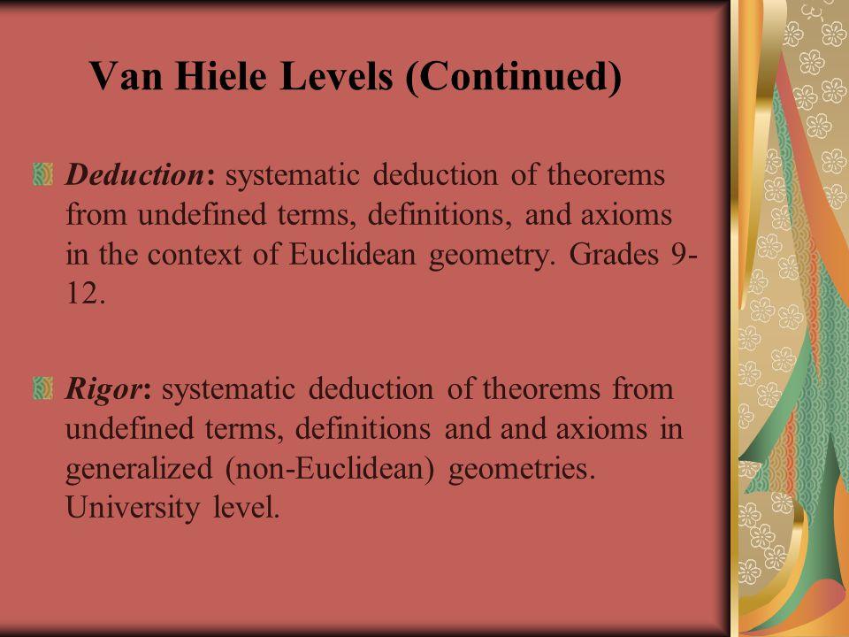 Van Hiele Levels (Continued)
