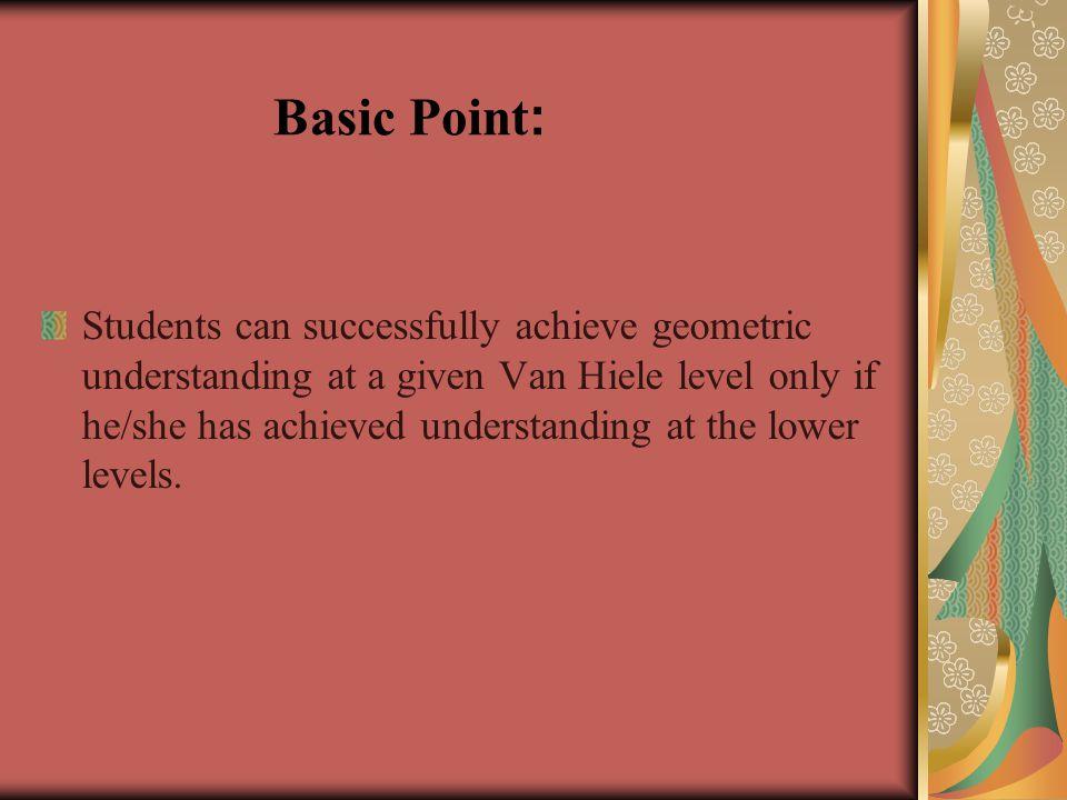 Basic Point: