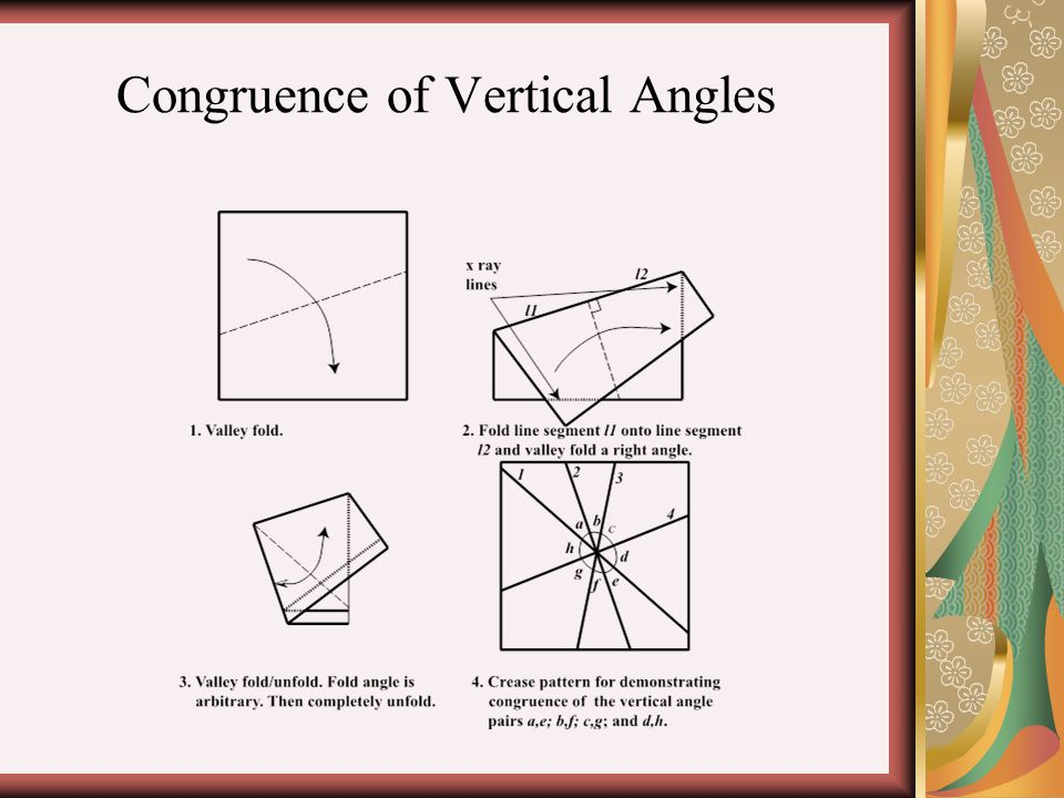 Congruence of Vertical Angles