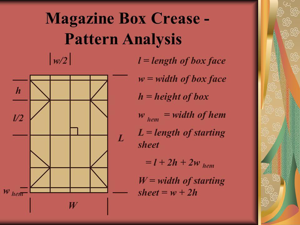 Magazine Box Crease - Pattern Analysis