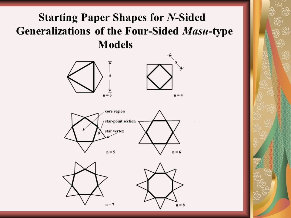 Starting Paper Shapes for N-Sided Generalizations of the Four-Sided Masu-type Models