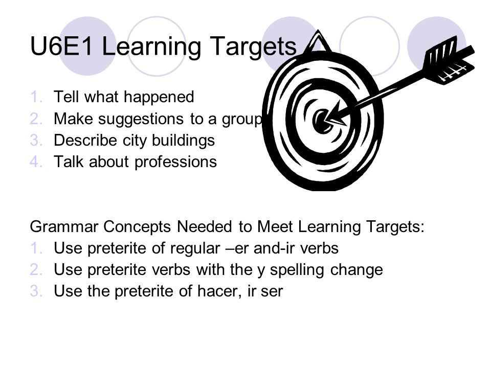 U6E1 Learning Targets Tell what happened Make suggestions to a group