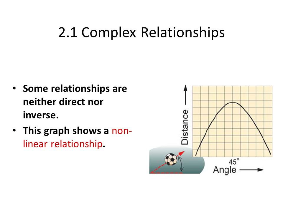 2.1 Complex Relationships